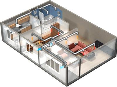 Свежесть и комфортность в помещении